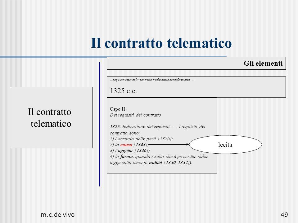 m.c.de vivo49 Il contratto telematico Gli elementi Il contratto telematico …requisiti essenzali=contratto tradizionale con riferimento … 1325 c.c. Cap