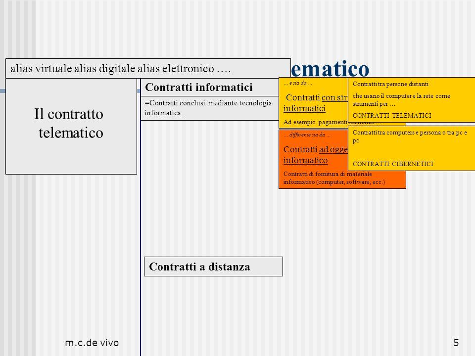m.c.de vivo5 Contratti a distanza Il contratto telematico Il contratto telematico Contratti informatici =Contratti conclusi mediante tecnologia inform