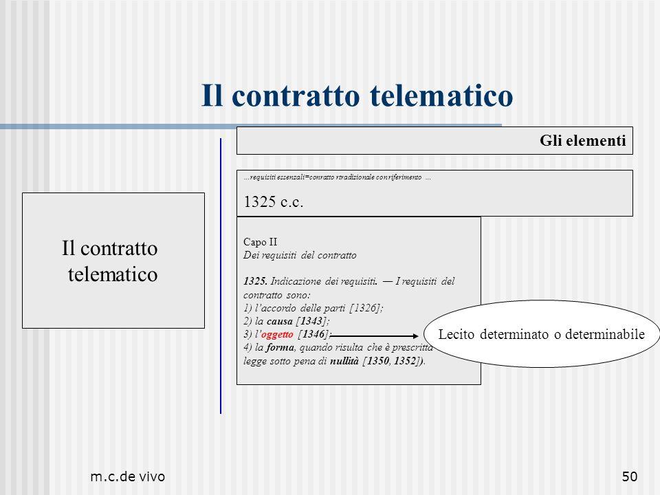 m.c.de vivo50 Il contratto telematico Gli elementi Il contratto telematico …requisiti essenzali=conratto rtradizionale con riferimento … 1325 c.c. Cap