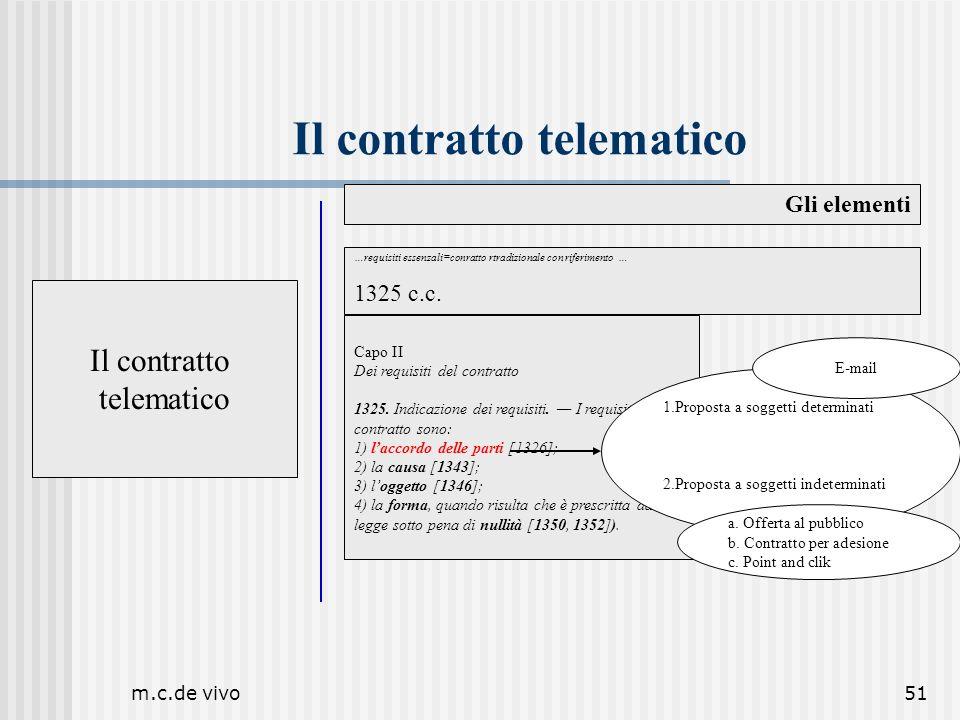 m.c.de vivo51 Il contratto telematico Gli elementi Il contratto telematico …requisiti essenzali=conratto rtradizionale con riferimento … 1325 c.c. Cap
