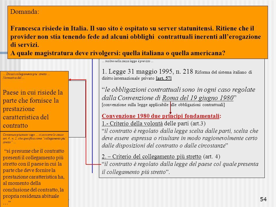 m.c.de vivo54 Il contratto telematico Luogo Il contratto telematico … inoltre nella stessa legge è previsto … 1. Legge 31 maggio 1995, n. 218 Riforma