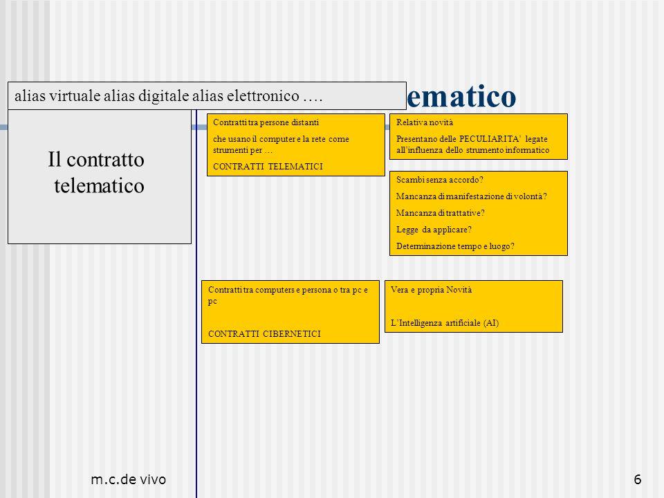 m.c.de vivo67 Il contratto telematico Norme applicabili Il contratto telematico Contratto =Documento informatico CAD art.