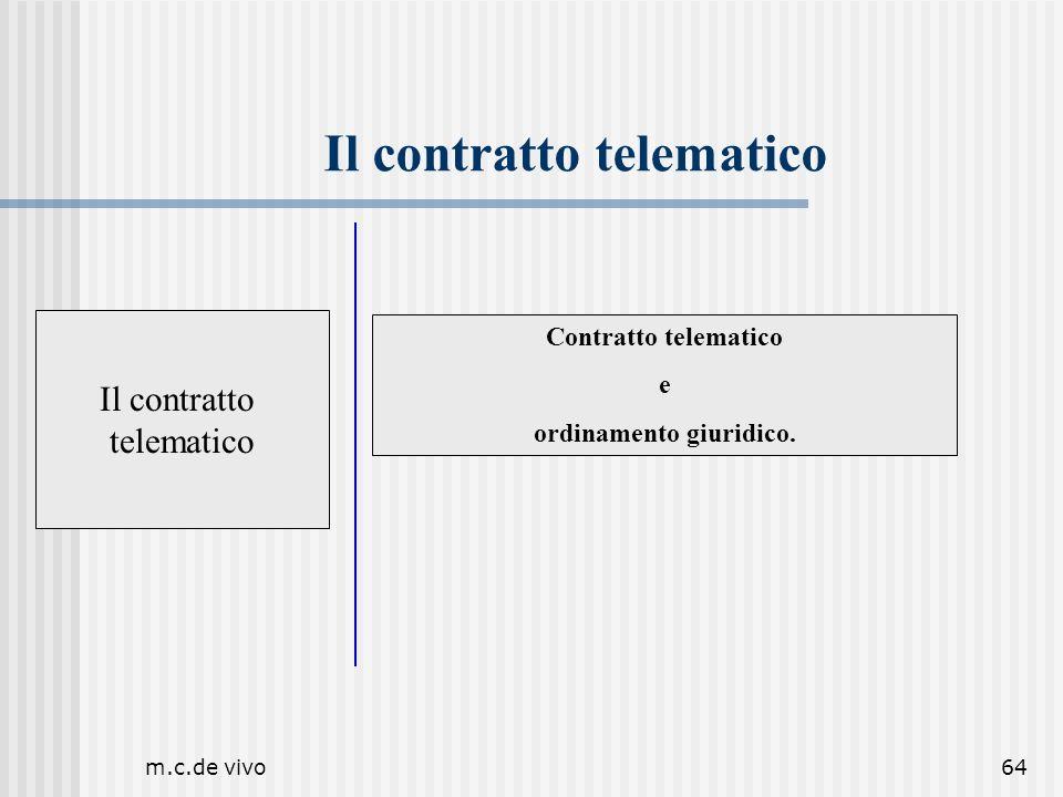 m.c.de vivo64 Il contratto telematico Contratto telematico e ordinamento giuridico. Il contratto telematico