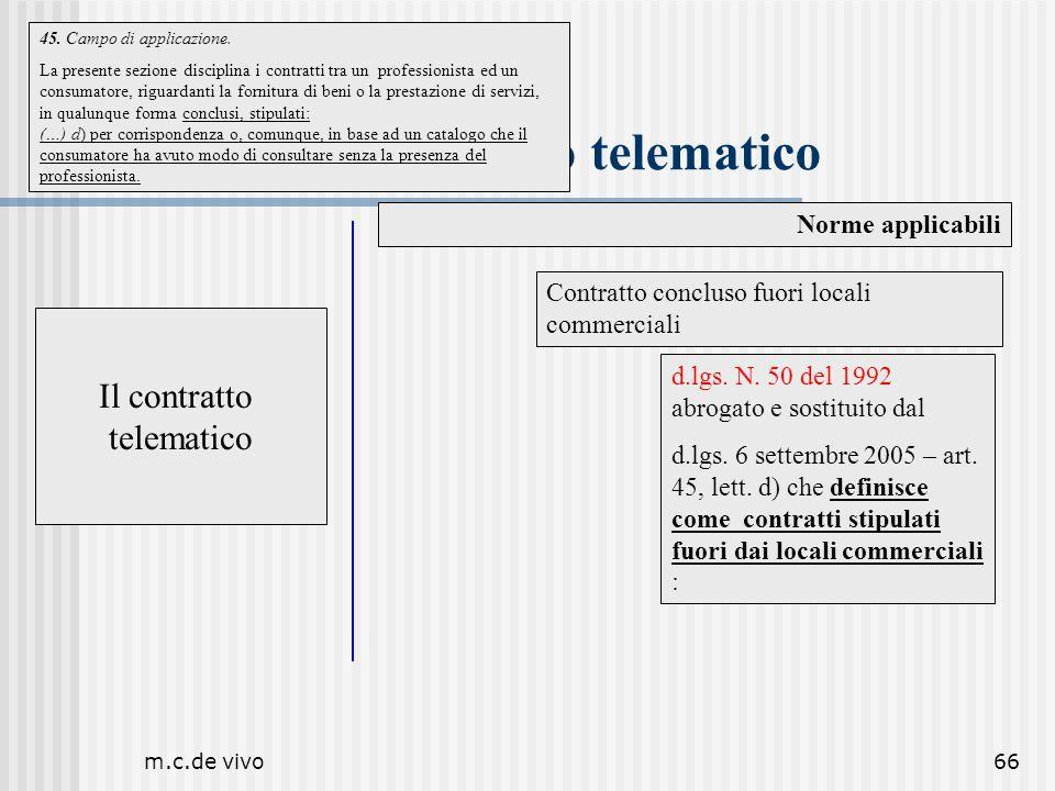 m.c.de vivo66 Il contratto telematico Norme applicabili Il contratto telematico Contratto concluso fuori locali commerciali d.lgs. N. 50 del 1992 abro