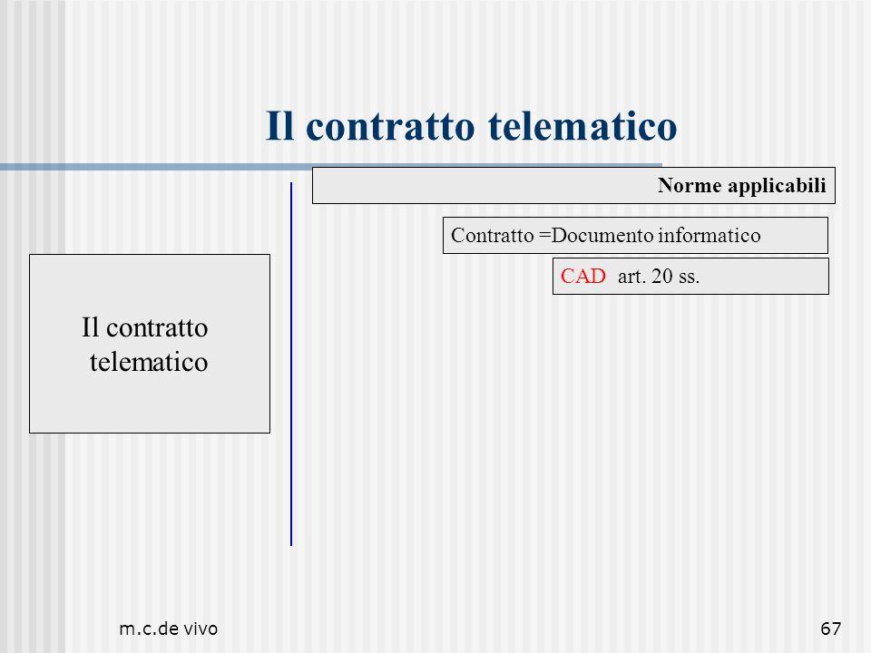 m.c.de vivo67 Il contratto telematico Norme applicabili Il contratto telematico Contratto =Documento informatico CAD art. 20 ss.