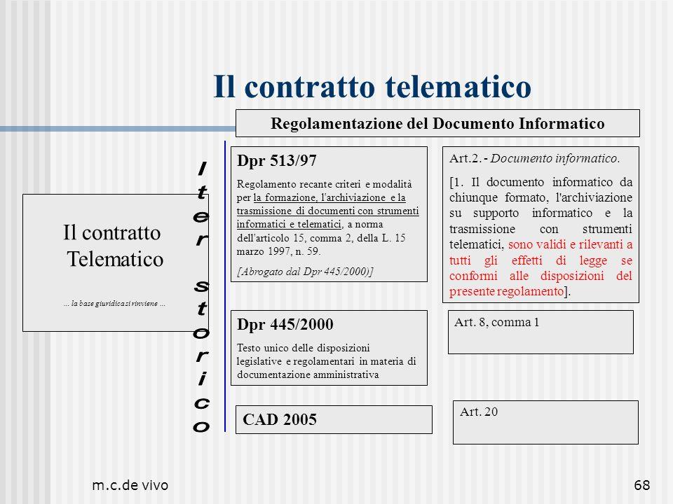 m.c.de vivo68 Il contratto telematico Il contratto Telematico … la base giuridica si rinviene … Dpr 513/97 Regolamento recante criteri e modalità per