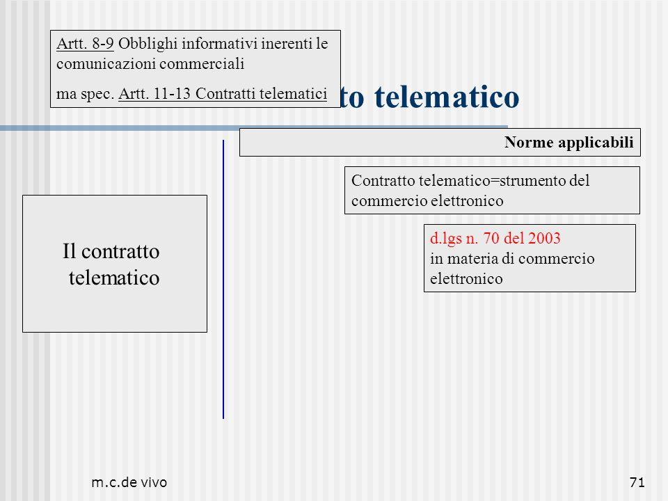 m.c.de vivo71 Il contratto telematico Norme applicabili Il contratto telematico Contratto telematico=strumento del commercio elettronico d.lgs n. 70 d