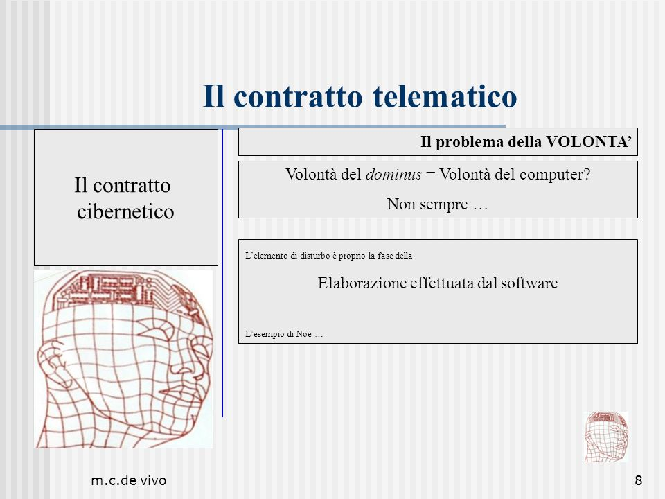 m.c.de vivo8 Il contratto telematico Il problema della VOLONTA Volontà del dominus = Volontà del computer? Non sempre … Il contratto cibernetico Lelem
