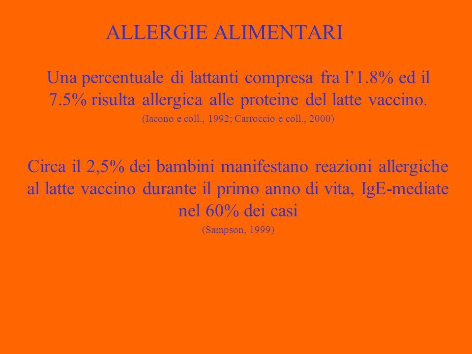 ALLERGIE ALIMENTARI Una percentuale di lattanti compresa fra l1.8% ed il 7.5% risulta allergica alle proteine del latte vaccino.