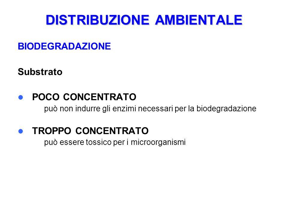 DISTRIBUZIONE AMBIENTALE BIODEGRADAZIONE Substrato POCO CONCENTRATO – può non indurre gli enzimi necessari per la biodegradazione TROPPO CONCENTRATO –