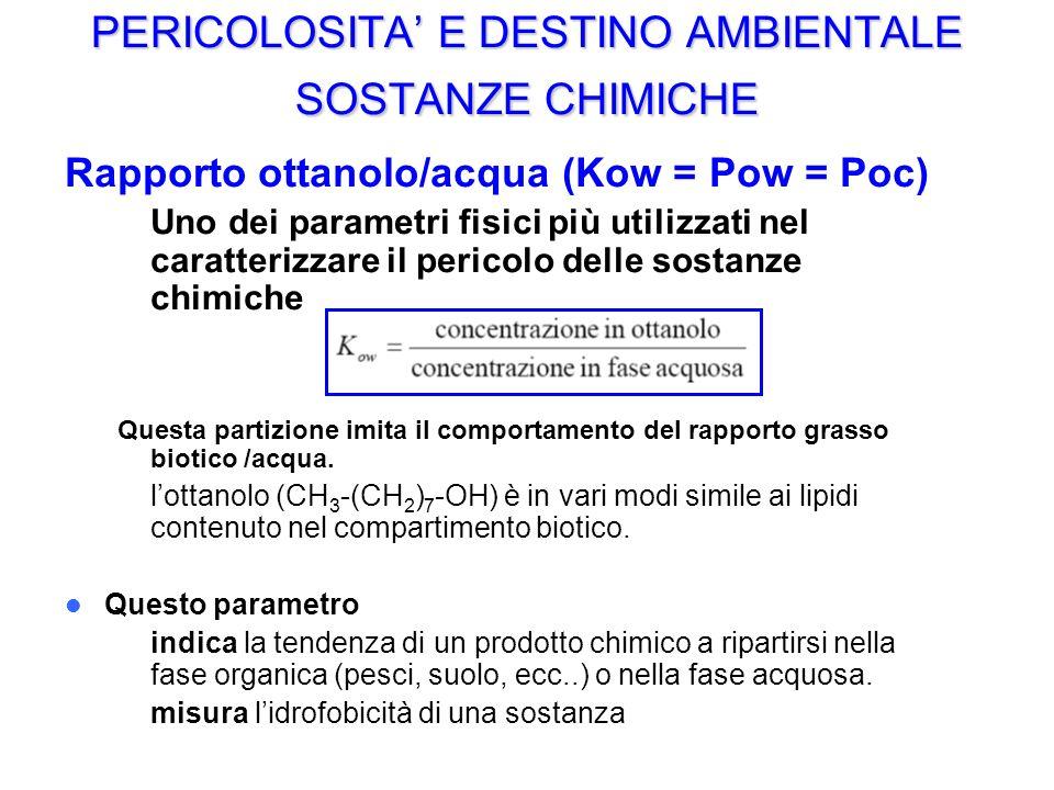 PERICOLOSITA E DESTINO AMBIENTALE SOSTANZE CHIMICHE Rapporto ottanolo/acqua (Kow = Pow = Poc) – Uno dei parametri fisici più utilizzati nel caratteriz