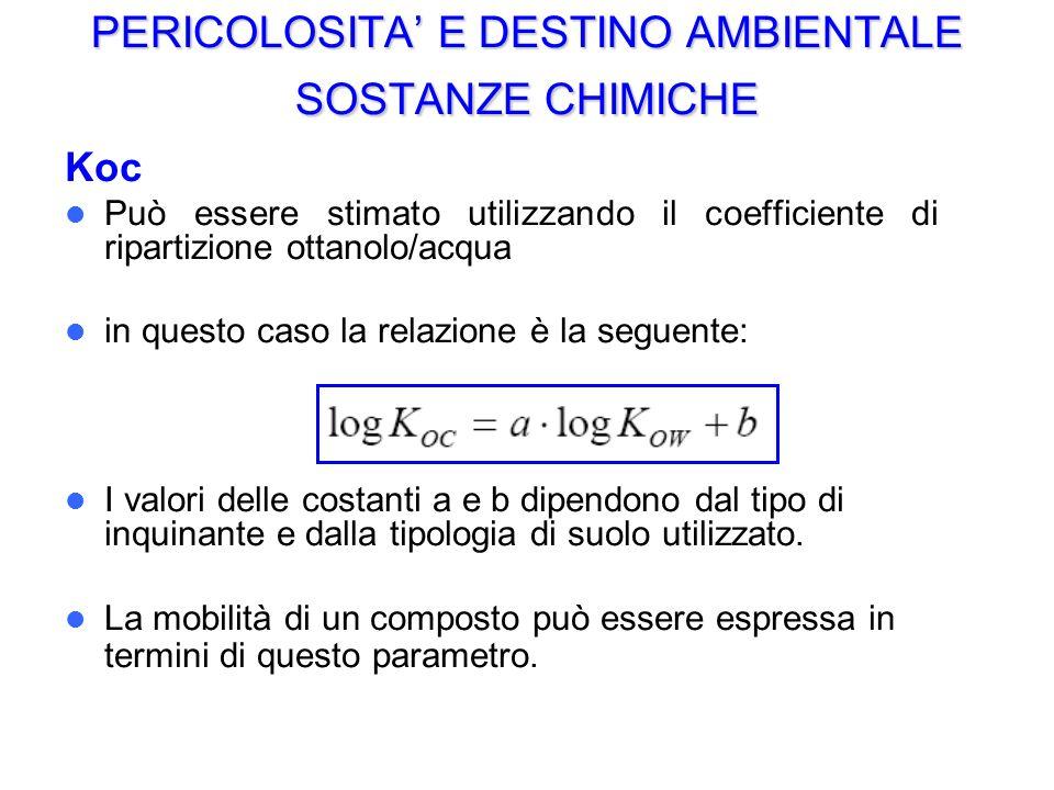 PERICOLOSITA E DESTINO AMBIENTALE SOSTANZE CHIMICHE Koc Può essere stimato utilizzando il coefficiente di ripartizione ottanolo/acqua in questo caso l