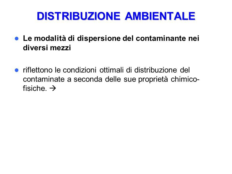 DISTRIBUZIONE AMBIENTALE Le modalità di dispersione del contaminante nei diversi mezzi riflettono le condizioni ottimali di distribuzione del contamin