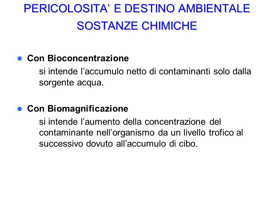 PERICOLOSITA E DESTINO AMBIENTALE SOSTANZE CHIMICHE Con Bioconcentrazione – si intende laccumulo netto di contaminanti solo dalla sorgente acqua. Con