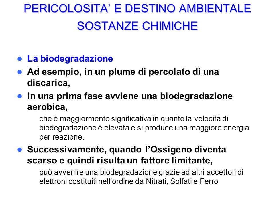 PERICOLOSITA E DESTINO AMBIENTALE SOSTANZE CHIMICHE La biodegradazione Ad esempio, in un plume di percolato di una discarica, in una prima fase avvien