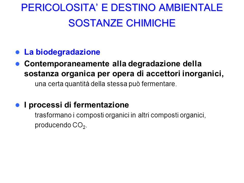 PERICOLOSITA E DESTINO AMBIENTALE SOSTANZE CHIMICHE La biodegradazione Contemporaneamente alla degradazione della sostanza organica per opera di accettori inorganici, – una certa quantità della stessa può fermentare.