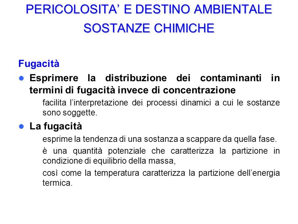 PERICOLOSITA E DESTINO AMBIENTALE SOSTANZE CHIMICHE Fugacità Esprimere la distribuzione dei contaminanti in termini di fugacità invece di concentrazio