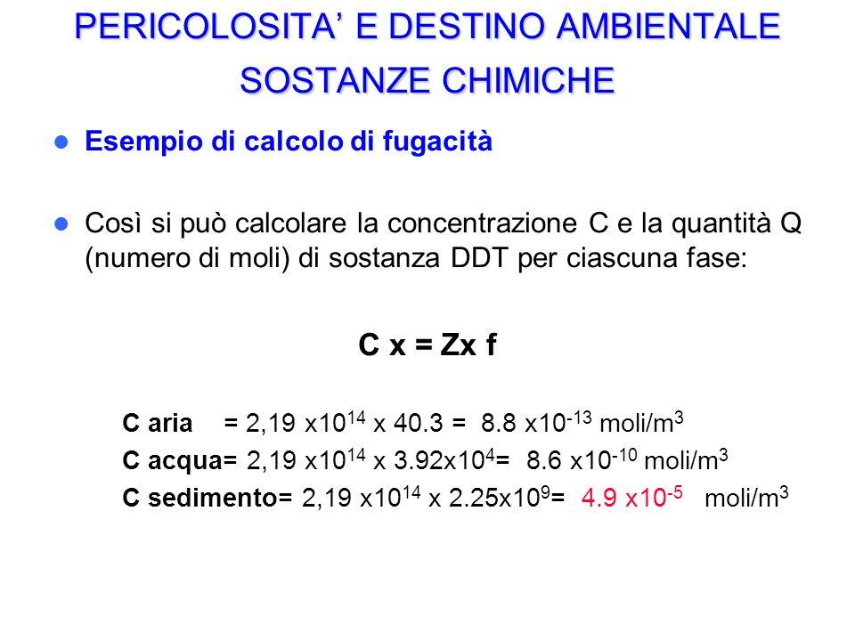 PERICOLOSITA E DESTINO AMBIENTALE SOSTANZE CHIMICHE Esempio di calcolo di fugacità Così si può calcolare la concentrazione C e la quantità Q (numero di moli) di sostanza DDT per ciascuna fase: C x = Zx f – C aria = 2,19 x10 14 x 40.3 = 8.8 x10 -13 moli/m 3 – C acqua= 2,19 x10 14 x 3.92x10 4 = 8.6 x10 -10 moli/m 3 – C sedimento= 2,19 x10 14 x 2.25x10 9 = 4.9 x10 -5 moli/m 3
