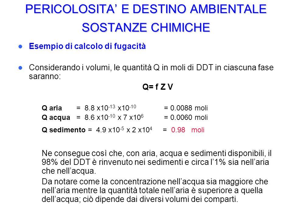 PERICOLOSITA E DESTINO AMBIENTALE SOSTANZE CHIMICHE Esempio di calcolo di fugacità Considerando i volumi, le quantità Q in moli di DDT in ciascuna fas