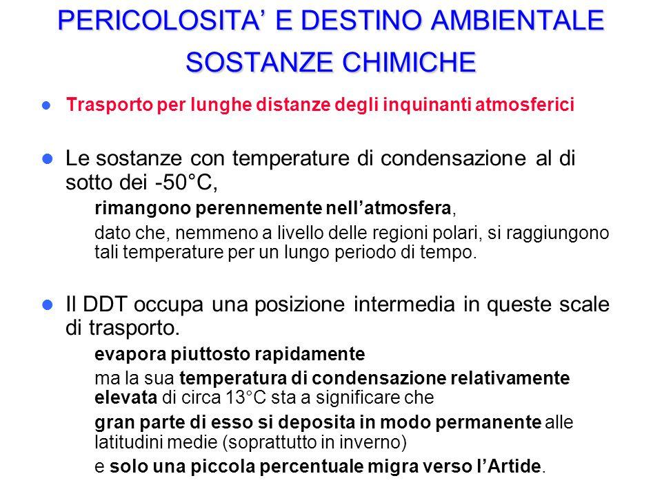 PERICOLOSITA E DESTINO AMBIENTALE SOSTANZE CHIMICHE Trasporto per lunghe distanze degli inquinanti atmosferici Le sostanze con temperature di condensa