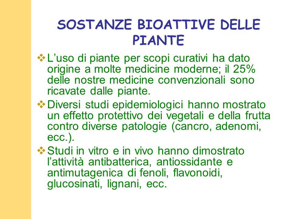 SOSTANZE BIOATTIVE DELLE PIANTE Luso di piante per scopi curativi ha dato origine a molte medicine moderne; il 25% delle nostre medicine convenzionali sono ricavate dalle piante.