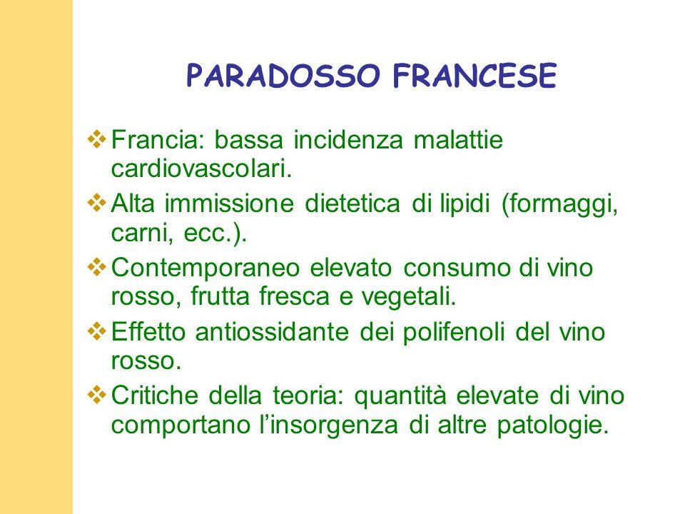 PARADOSSO FRANCESE Francia: bassa incidenza malattie cardiovascolari.