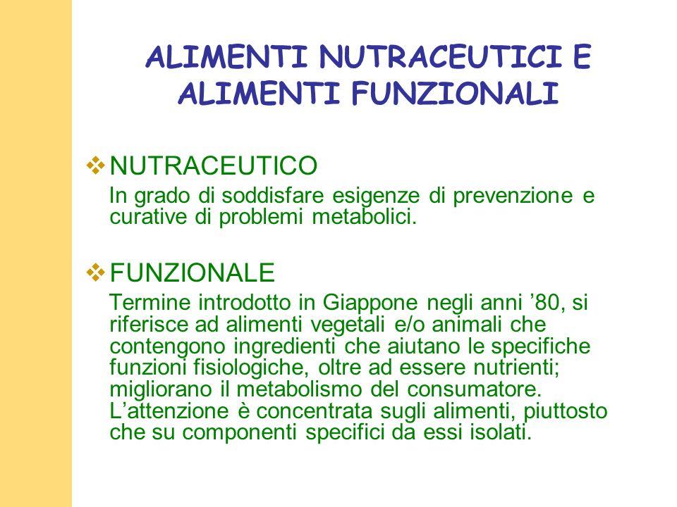 ALIMENTI NUTRACEUTICI E ALIMENTI FUNZIONALI NUTRACEUTICO In grado di soddisfare esigenze di prevenzione e curative di problemi metabolici.