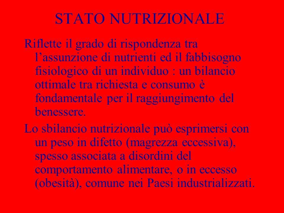 STATO NUTRIZIONALE Riflette il grado di rispondenza tra lassunzione di nutrienti ed il fabbisogno fisiologico di un individuo : un bilancio ottimale t
