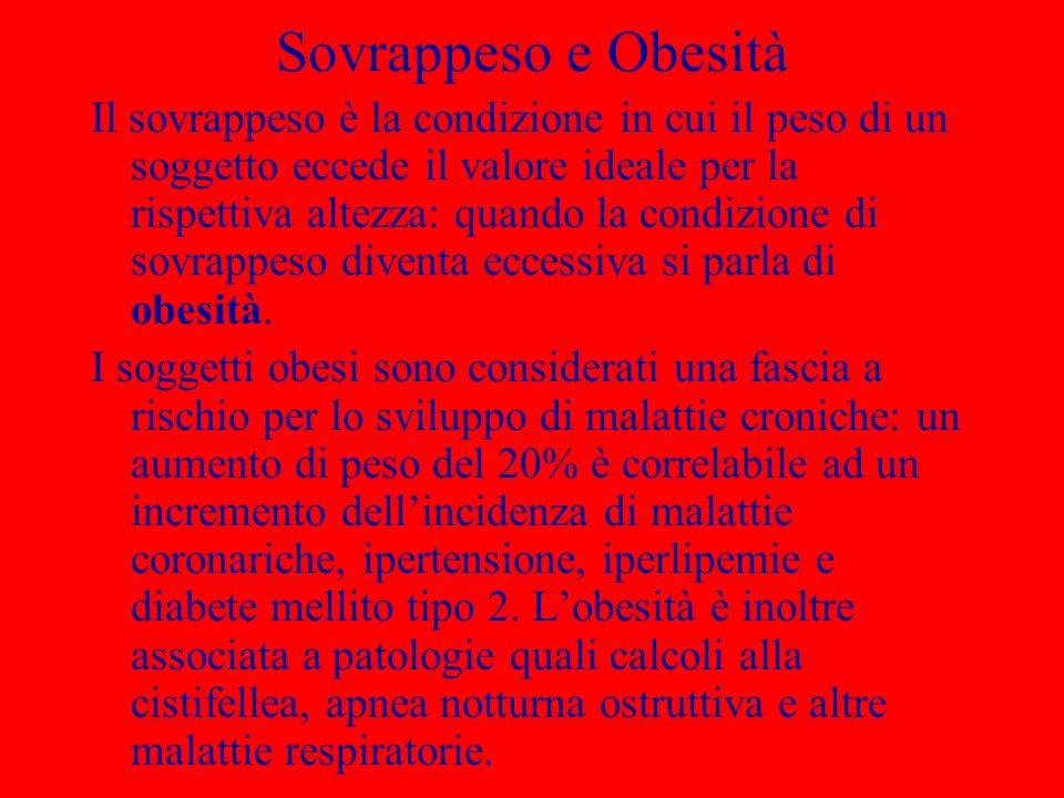 Sovrappeso e Obesità Il sovrappeso è la condizione in cui il peso di un soggetto eccede il valore ideale per la rispettiva altezza: quando la condizio