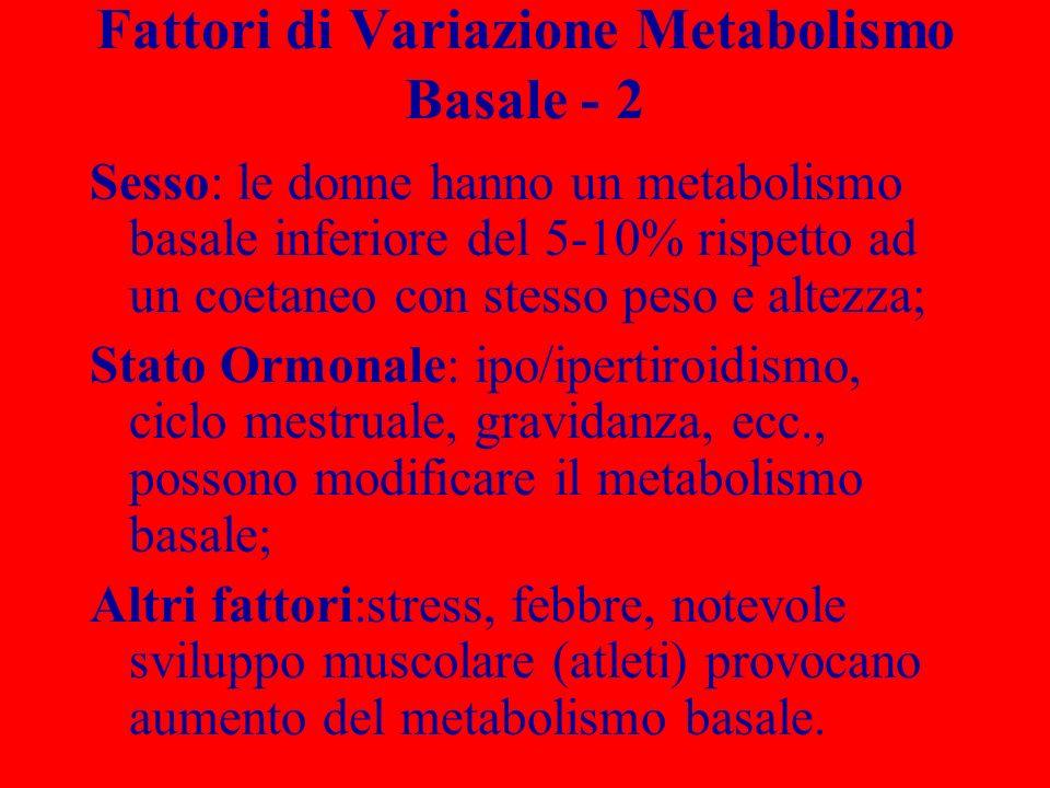 Fattori di Variazione Metabolismo Basale - 2 Sesso: le donne hanno un metabolismo basale inferiore del 5-10% rispetto ad un coetaneo con stesso peso e