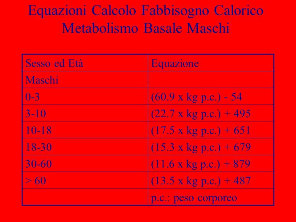 Equazioni Calcolo Fabbisogno Calorico Metabolismo Basale Femmine Sesso ed EtàEquazione Femmine 0-3(61.0 x kg p.c.) - 51 3-10(22.5 x kg p.c.) + 499 10-18(12.2 x kg p.c.) + 746 18-30(14.7 x kg p.c.) + 496 30-60(8.7 x kg p.c.) + 829 > 60(10.5 x kg p.c.) + 596 p.c.: peso corporeo