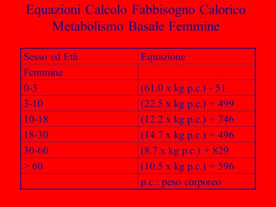 Equazioni Calcolo Fabbisogno Calorico Metabolismo Basale Femmine Sesso ed EtàEquazione Femmine 0-3(61.0 x kg p.c.) - 51 3-10(22.5 x kg p.c.) + 499 10-