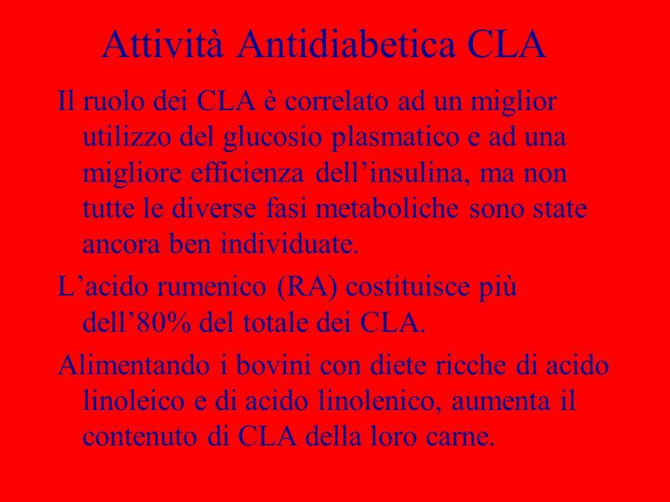 Attività Antidiabetica CLA Il ruolo dei CLA è correlato ad un miglior utilizzo del glucosio plasmatico e ad una migliore efficienza dellinsulina, ma n