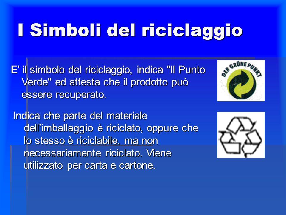 I Simboli del riciclaggio E il simbolo del riciclaggio, indica Il Punto Verde ed attesta che il prodotto può essere recuperato.