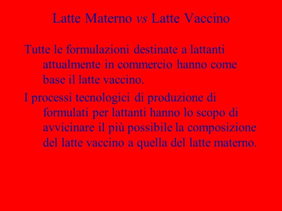 Latte Materno vs Latte Vaccino Tutte le formulazioni destinate a lattanti attualmente in commercio hanno come base il latte vaccino. I processi tecnol