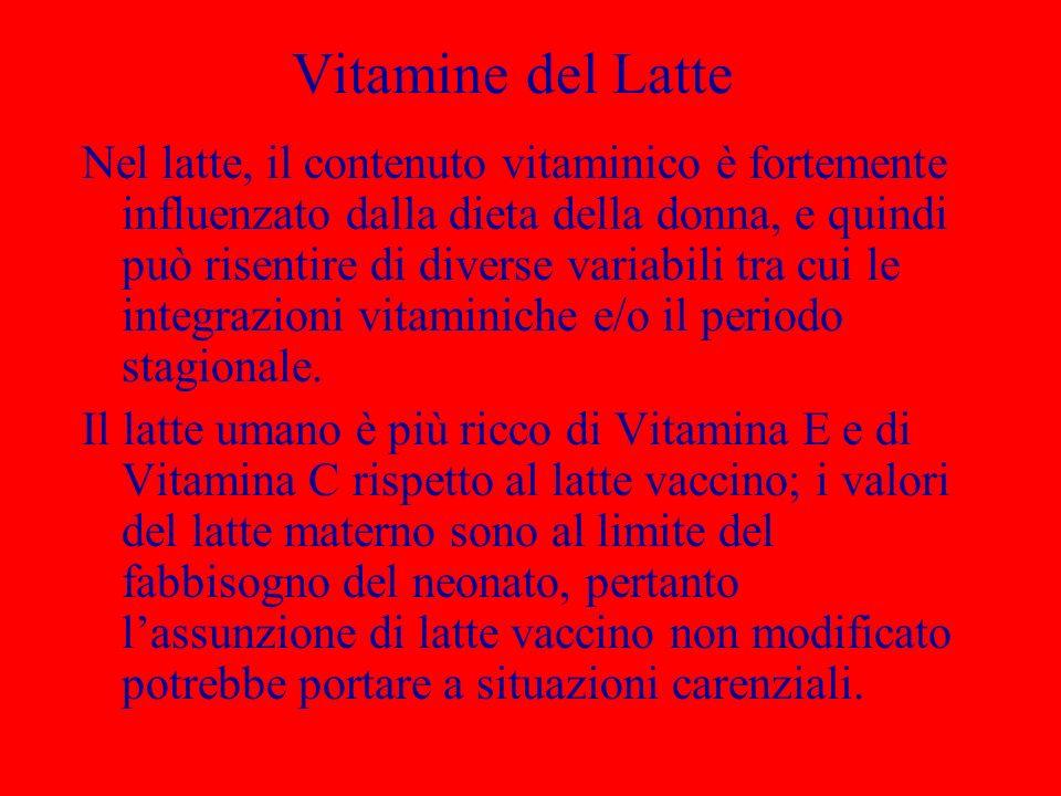 Vitamine del Latte Nel latte, il contenuto vitaminico è fortemente influenzato dalla dieta della donna, e quindi può risentire di diverse variabili tr