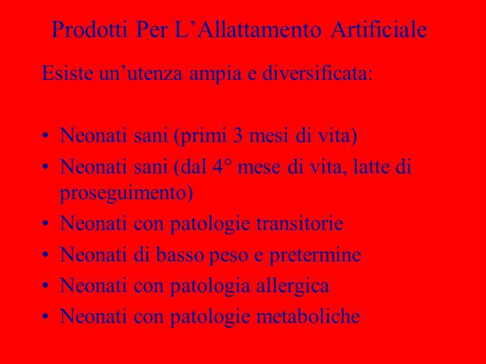 Prodotti Per LAllattamento Artificiale Esiste unutenza ampia e diversificata: Neonati sani (primi 3 mesi di vita) Neonati sani (dal 4° mese di vita, l