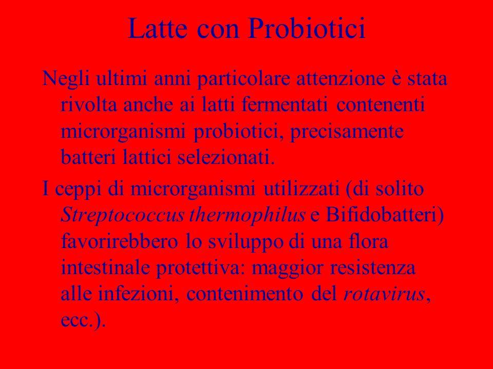 Latte con Probiotici Negli ultimi anni particolare attenzione è stata rivolta anche ai latti fermentati contenenti microrganismi probiotici, precisame