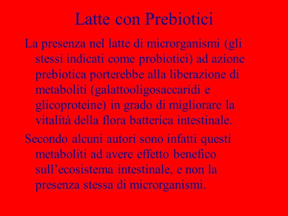 Latte con Prebiotici La presenza nel latte di microrganismi (gli stessi indicati come probiotici) ad azione prebiotica porterebbe alla liberazione di