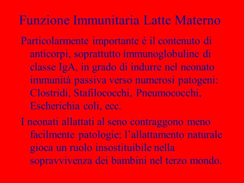 Funzione Immunitaria Latte Materno Particolarmente importante è il contenuto di anticorpi, soprattutto immunoglobuline di classe IgA, in grado di indu