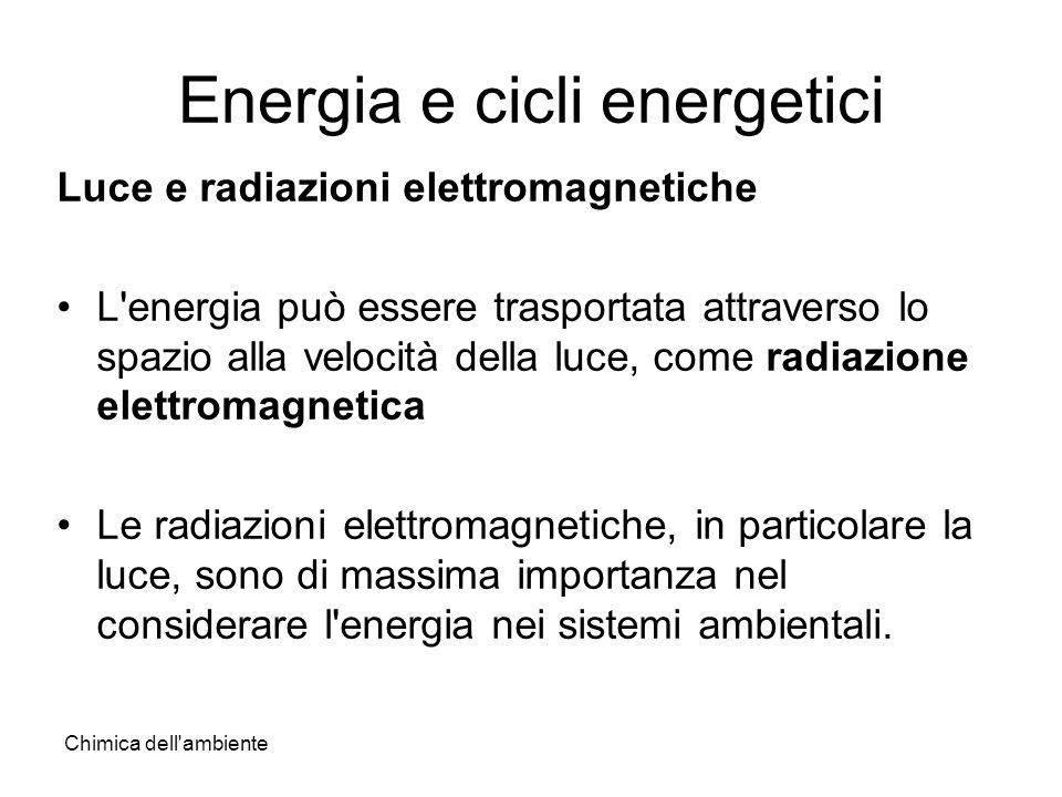 Chimica dell'ambiente Energia e cicli energetici Luce e radiazioni elettromagnetiche L'energia può essere trasportata attraverso lo spazio alla veloci