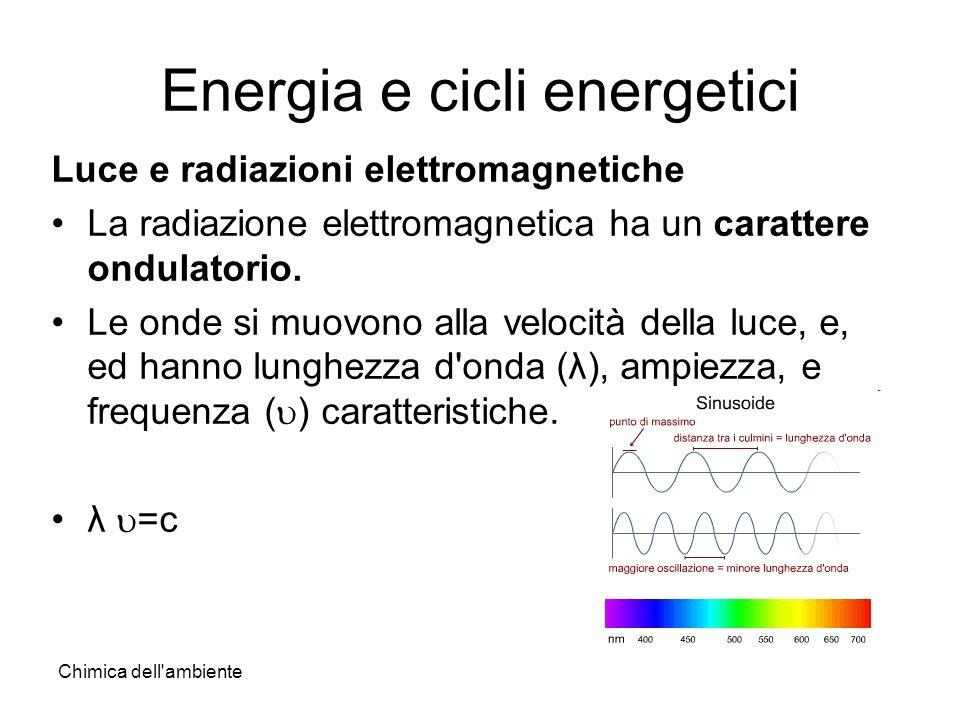 Chimica dell'ambiente Energia e cicli energetici Luce e radiazioni elettromagnetiche La radiazione elettromagnetica ha un carattere ondulatorio. Le on