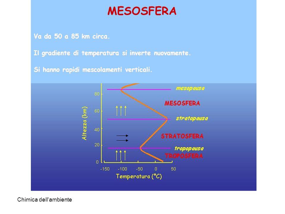 Chimica dell'ambiente ATMOSFERA MESOSFERA Va da 50 a 85 km circa. Il gradiente di temperatura si inverte nuovamente. Si hanno rapidi mescolamenti vert