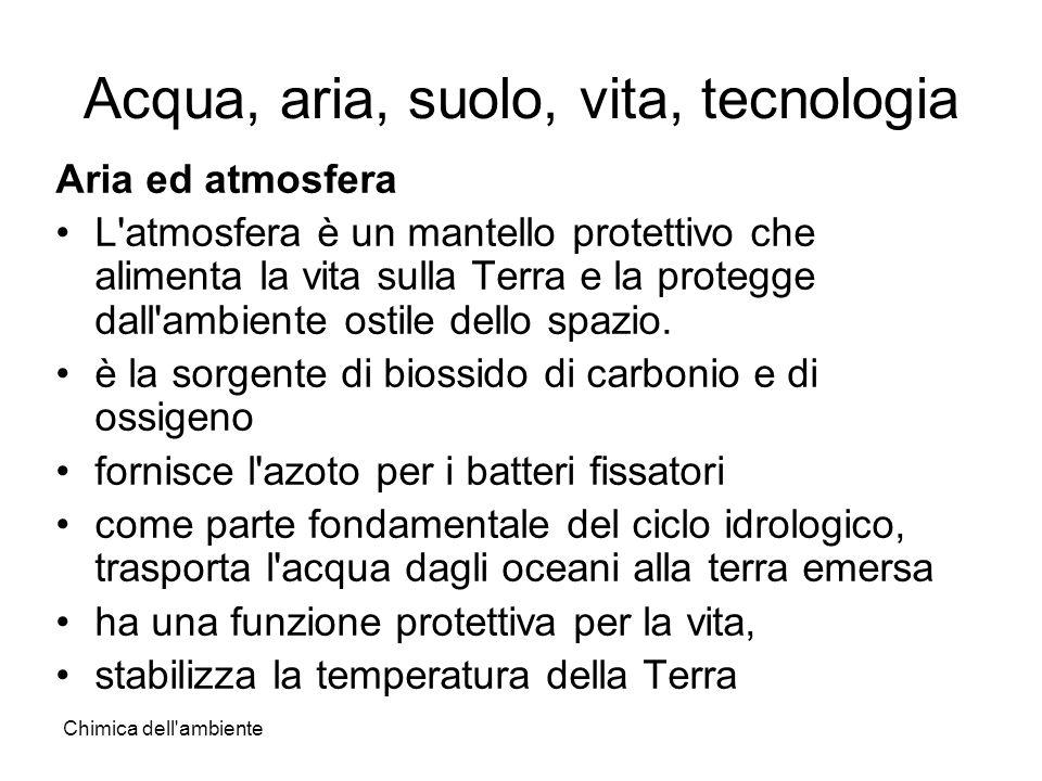 Chimica dell'ambiente Acqua, aria, suolo, vita, tecnologia Aria ed atmosfera L'atmosfera è un mantello protettivo che alimenta la vita sulla Terra e l