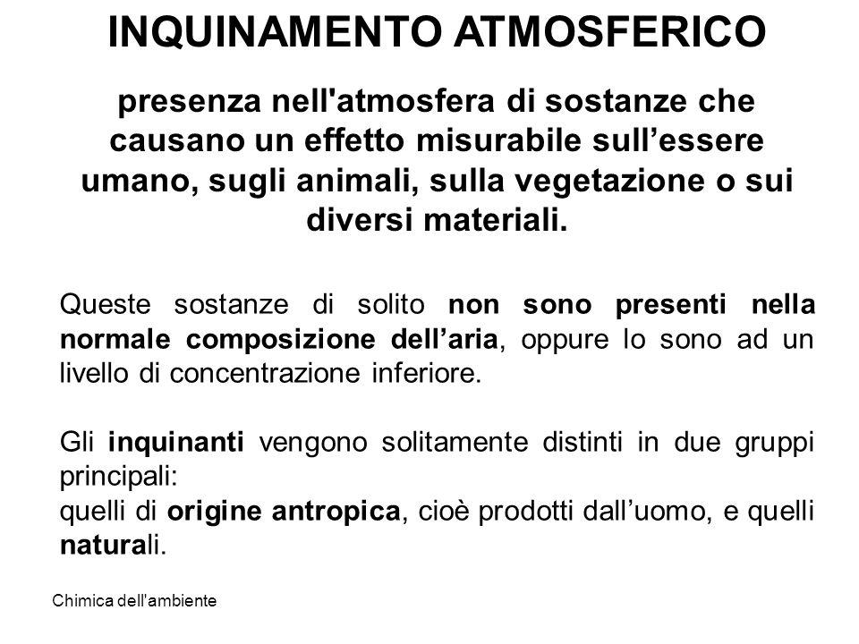 Chimica dell'ambiente INQUINAMENTO ATMOSFERICO presenza nell'atmosfera di sostanze che causano un effetto misurabile sullessere umano, sugli animali,