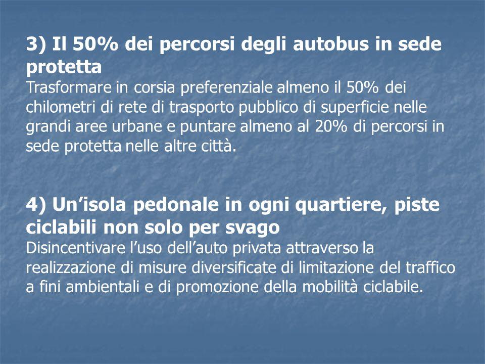 3) Il 50% dei percorsi degli autobus in sede protetta Trasformare in corsia preferenziale almeno il 50% dei chilometri di rete di trasporto pubblico d