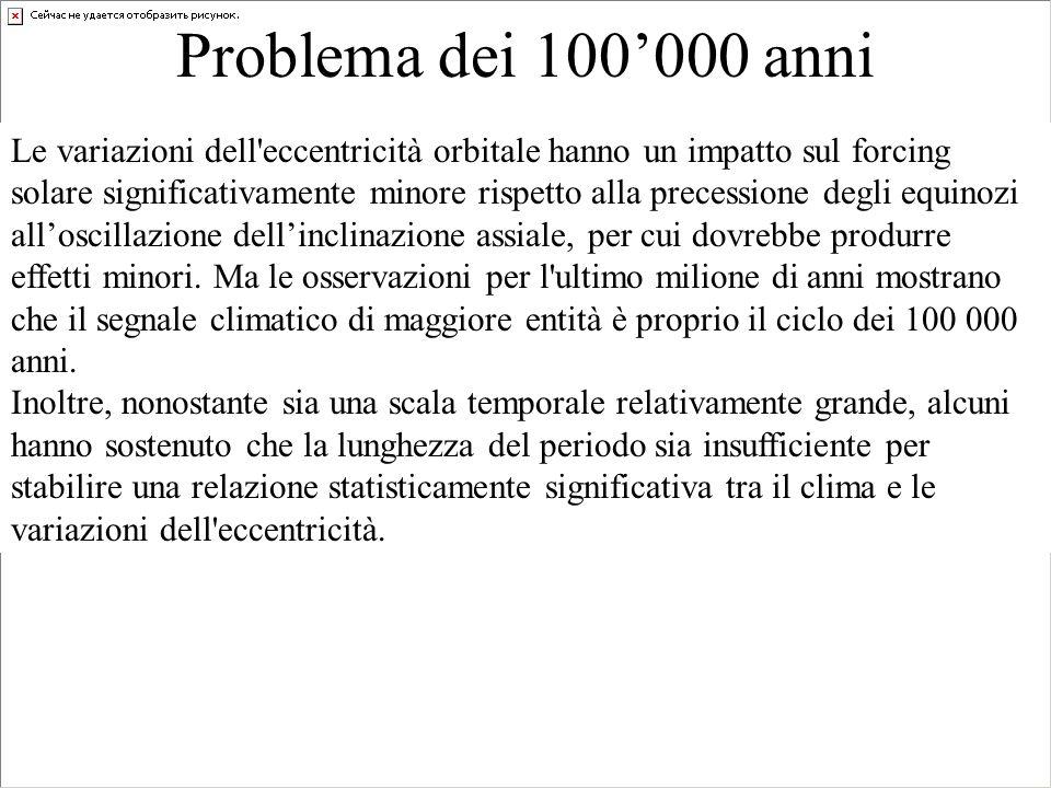 Problema dei 100000 anni Le variazioni dell'eccentricità orbitale hanno un impatto sul forcing solare significativamente minore rispetto alla precessi