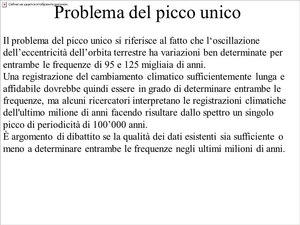 Problema del picco unico Il problema del picco unico si riferisce al fatto che loscillazione delleccentricità dellorbita terrestre ha variazioni ben d