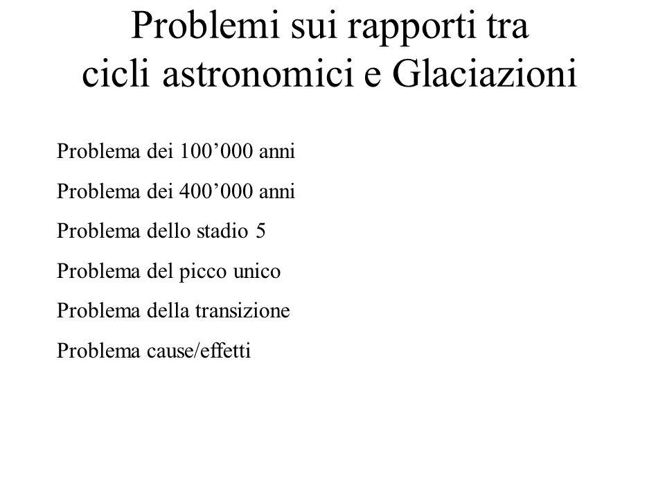 Problemi sui rapporti tra cicli astronomici e Glaciazioni Problema dei 100000 anni Problema dei 400000 anni Problema dello stadio 5 Problema del picco