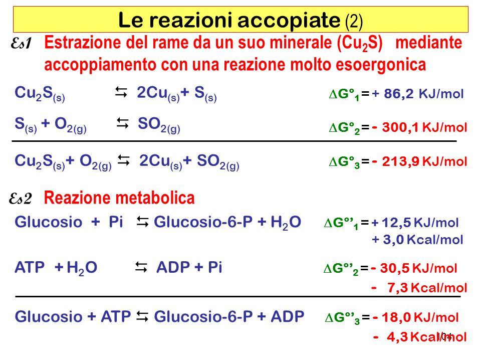 104 S (s) + O 2(g) SO 2(g) Cu 2 S (s) 2Cu (s) + S (s) G° 1 = + 86,2 KJ/mol G° 2 = - 300,1 KJ/mol Cu 2 S (s) + O 2(g) 2Cu (s) + SO 2(g) G° 3 = - 213,9 KJ/mol Es1 Estrazione del rame da un suo minerale (Cu 2 S) mediante accoppiamento con una reazione molto esoergonica Es2 Reazione metabolica ATP + H 2 O ADP + Pi Glucosio + Pi Glucosio-6-P + H 2 O G° 1 = + 12,5 KJ/mol + 3,0 Kcal/mol G° 2 = - 30,5 KJ/mol - 7,3 Kcal/mol Glucosio + ATP Glucosio-6-P + ADP G° 3 = - 18,0 KJ/mol - 4,3 Kcal/mol Le reazioni accopiate (2)